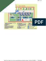 Medicine School Map