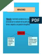 Caracteristicas de las Vibraciones .pdf