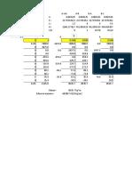 Resolucion Examen RM-II