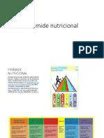 Pirámide nutricional.pptx