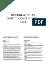 Diferencias de Las Constituciones de 1979 y 1993