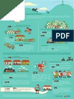 Acuerdo Reforma Agraria