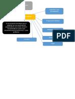 mapa conceptual paradigma de programacion.docx
