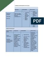 TABLA DE ENFERMEDADES LABORALES SEGÚN DECRETO 1477 DE 2014.docx