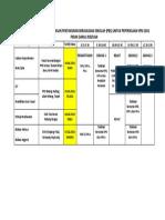 A. Jadual Taklimat PBS SPM 2016