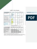 Cost Management 2nd Edition Eldenburg Test Bank