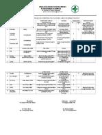 5.1.1 ep 4 a Rencana peningkatan kompetensi.doc