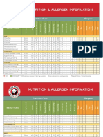 Panda Express Nutrition Information