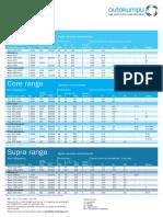 Outokumpu Product Range Wallchart