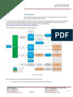 Alaric HPS 1.6. Build Flow