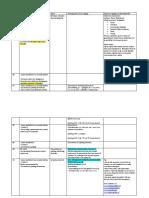 Studiewijzer Eerste Periode Brugklas 2017-2018docx