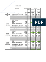 Evaluarea Incarcarilor Permanente Si Utile.xlsx