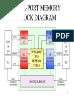 DUAL-PORT MEMORY BLOCK DIAGRAM.pdf