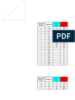 Raw-field-Design N Value and Graph