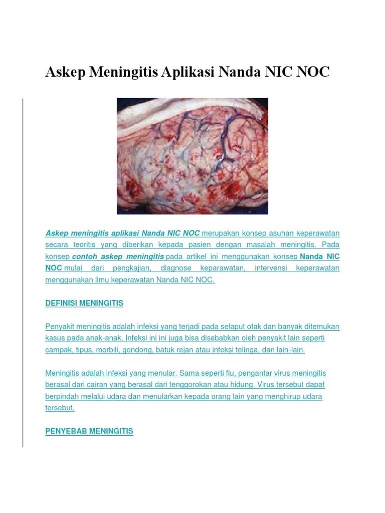 Askep Meningitis