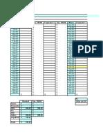 Cálculo Haber Jubilatorio - r.p.p. 2