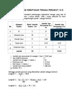 Perhitungan Tenaga IGD
