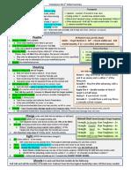 Warhammer 40k 8th Edition Summary