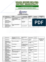 Ngaka Modiri Inspection and Corrective Action PHATHU.docx