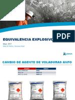 Equivalencia Productos Enaex-Órica