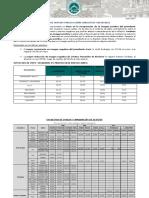 Informe Encuestas - 06