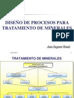 CONCEPTOS BASICOS DE DISEÑO DE PROCESOS