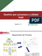 PADE TI Gestion por procesos y calidad total sesion 5 y 6X.pdf