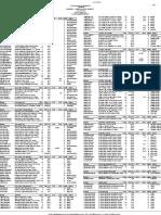 Lista de Precios 21102016
