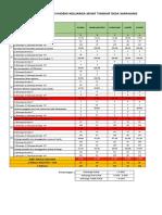 Laporan Rekapitulasi IKS Tingkat Desa_Kelurahan - KELURAHAN SAPANANG - 23-02-2017 10-29-28