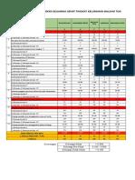 Laporan Rekapitulasi IKS Tingkat Desa_Kelurahan - KELURAHAN BALANG TOA - 23-02-2017 10-32-53