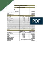 Karachi Project Budget Updated (1)