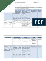 Plan Operativo Educacion 2016 Universidad de Piura