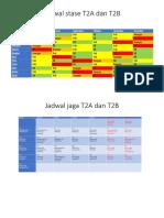 Laporan Kemajuan T1B dan T2A.pptx