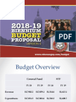 2017 HRO Budget Presentation Final