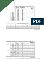 Tabla Para Liquidar Créditos (Art. 521 Cpc)