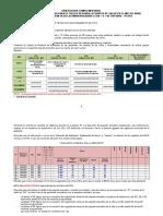 Orientacion Adicional Cpvc 2013 _ Abril