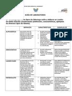Práctica de Laboratorio (Liderazgo) (2)