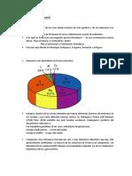 Resumen_C1_Petro_2.0