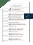 Fundamentals of Analytical Chemistry (Skoug, Douglas)_Contents