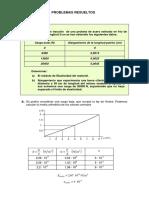 problemas-resueltos-de-esfuerzo1.pdf