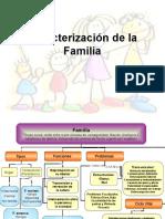 Caracterizacion de La Familia1