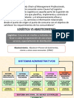 1. Administración de Recursos Logistica