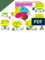 Desarrollo Tarea 2 Psicologia