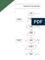 Diagrama de Flujo para C++