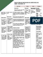 Matriz de Consistencia Concreto Reciclado.doc