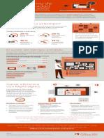 MyAnalytics Infografia.pdf