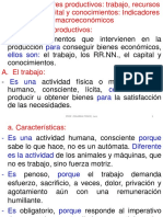 Tema 02 Factores de Produccion