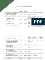 文化部2015-2017年推荐国际比赛