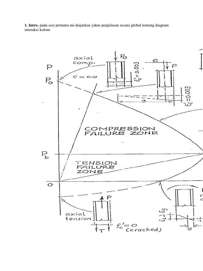 Cara membuat diagram intraksi kolomcx ccuart Choice Image