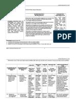 Tugas 1. Analisis SKL, KI-KD 3.28